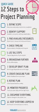 project management quick reference guide quick guide top 12 project planning steps projectmanager com