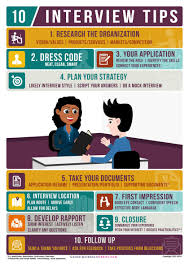 Career Interview Tips Interview Ready Career Poster Pack Of 6