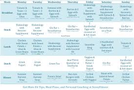 Meal Plan For A Week Calendar Page Vector Printable Boxes Diet Plan