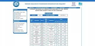 Indian Railway Train Chart Preparation Time Indian Railway Time Chart Preparation Time For Indian