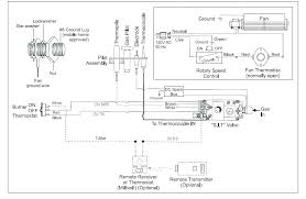 fireplace gas valve wiring diagram wire center \u2022 Wiring-Diagram 700 434 Gas Valve fireplace millivolt gas valve wiring diagram wire center u2022 rh lakitiki co honeywell gas valve wiring diagram robertshaw gas valve wiring diagram