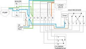 s plan wiring diagram underfloor heating s central heating wiring diagram pump overrun images wiring diagram on s plan wiring diagram underfloor