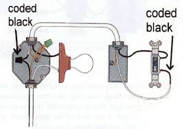 ac switch wiring light switch ac auto wiring diagram schematic switch at end of run help doityourself com community forums on ac switch wiring light switch