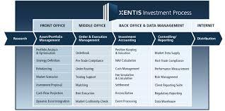 Master Feeder Structure Chart Xentis Profidatagroup