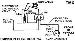 wiring diagram of motorcycle honda tmx 155 wiring diagram wiring diagram of motorcycle honda tmx 155