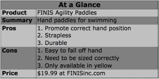 Product Review Finis Agility Paddles Breaking Muscle
