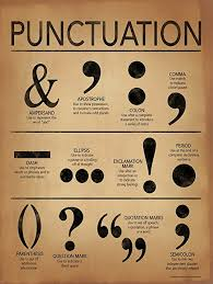 posters for office. Amazon.com: Punctuation Writing And Grammar Poster For Home, Office, Classroom Or Library: Office Products Posters