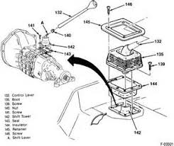 similiar 95 chevy blazer 4x4 manual shifter keywords 95 chevy blazer 4x4 manual shifter gallery · 2005 chevy silverado wiring diagram furthermore 1996 honda accord turn