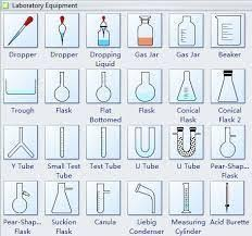 Lab Chart Lab Chart View Specifications Details By Shubh