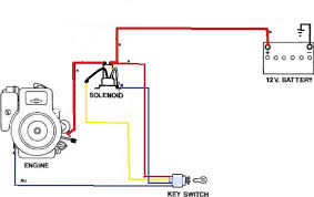 murray lawn mower wire schematic murray 12 hp 38 riding mower wiring diagram images murray 12 hp lawn mower solenoid wiring