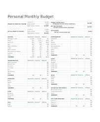 How To Make A Monthly Budget On Excel Have An Organized Monthly Spending Plan The Free Personal Budget