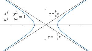 slant asymptote lines example 2 horizontal hyperbola
