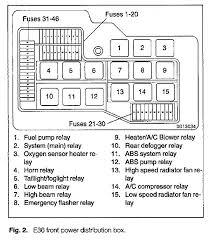 2000 bmw 528i fuse box diagram location wiring diagrams schematics 5 2000 bmw 528i fuse box diagram on 3 ti wiring data co diagrams 2000 bmw 528i fuel pump fuse location diagram