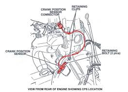 also Mustang Alternator Wiring Diagram   Mustang Tech Articles   CJ moreover Part 1  1992 1994 2 3L Ford Ranger Alternator Wiring Diagram further Ford Alternator Wiring Diagram – Pressauto in addition  additionally  furthermore 83 351w alternator wiring   Ford Truck Enthusiasts Forums besides Ford F150 Engine Wiring Harness Diagram iDMHL   Engine Diagrams together with Chevy Alternator Wiring Diagram   The H A M B together with Alternator Wiring Diagram   stylesync me further . on ford alternator wiring schematic