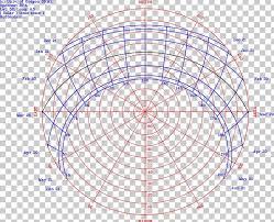 Sun Path Chart Sun Path Southern Hemisphere Diagram Solar Zenith Angle Png