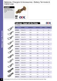 Cable Lug Sizes Chart Bedowntowndaytona Com