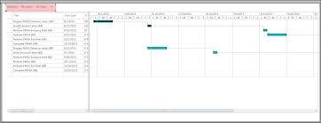 Sharepoint 2013 Gantt Chart Showing Menu On Web Part Page