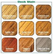 About Wood Stains Deck Colors Deck Stain Colors Building