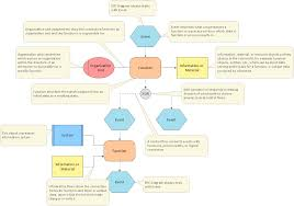 Business Process Re Engineering Powerpoint Templates