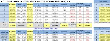 Nash Equilibrium Poker Chart Wsop Final Table Deal Analysis Main Event November 9