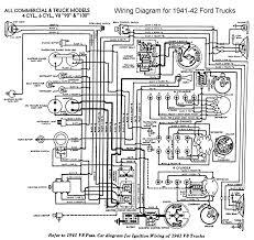 1948 pontiac wiring diagram wiring diagram schematics 1953 ford wiring diagram 1953 wiring diagrams for automotive