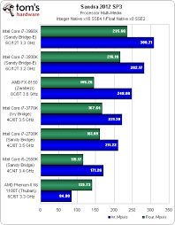 Intel I7 Speed Chart Intel Core I7 Processor Comparison Chart Best Picture Of