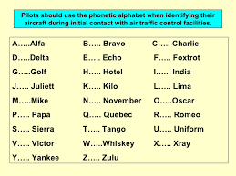 It was devised by the international phonetic association as a. Best Practices When Communicating With Air Traffic Control