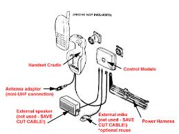 wiring diagram kit car wiring image wiring diagram nokia car kit ck 7w wiring diagram wiring diagrams on wiring diagram kit car
