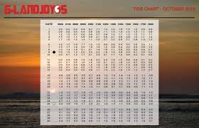 G Land Joyos Tide Chart 2018 October Indonesia Tour Packages