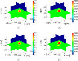 Grain Bin Size Chart Grain Bin Monitoring Via Electromagnetic Imaging Sciencedirect