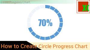 Chart Progress Circle Progress Chart How To Create