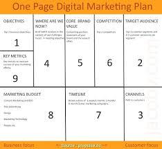 Marketing Plan Ppt Example 6 Brilliant Marketing Plan Outline Ppt Ideas Seanqian