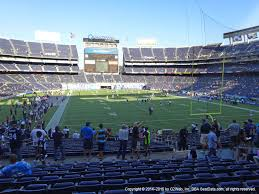 Qualcomm San Diego Seating Chart San Diego County Credit Union Stadium View From Plaza Level