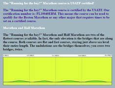 Toronto Waterfront Marathon Elevation Chart 15 Best Marathon Elevation Charts Images In 2018 Charts