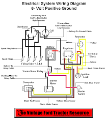 ford naa wiring diagram wiring diagrams and schematics 12 volt conversion problems mytractorforum the friendliest wiring diagram