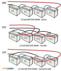 solar panel to battery wiring diagram how to connect a solar panel Solar Battery Wiring rv diagram solar wiring diagram camping, r v wiring, outdoors solar panel to battery wiring solar battery wiring diagram