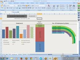 hr dashboard in excel hr dashboard with excel youtube