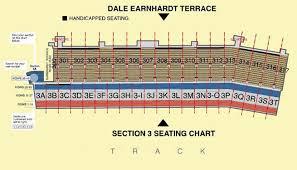 58 High Quality Nascar Seating