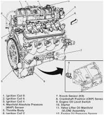 2004 chevy silverado parts diagram cute 2004 chevy silverado parts 2004 chevy silverado parts diagram great engine diagram showing 2002 5 3 knock sensor fixya of