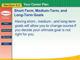 long term and short term career goals examples read to learn how to develop a career plan and set