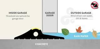 garage door floor seal20mm Black  Yellow Rubber Garage Door Floor Seal  JA Seals