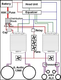 gallery for car sound system diagram car sound noise music Custom Radio Wiring Harness gallery for car sound system diagram car sound noise music pinterest car audio installation, car sound systems and car sounds custom radio wiring harness