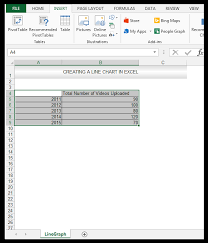 Single Line Chart In Excel How To Make A Single Line Graph In Excel A Short Way