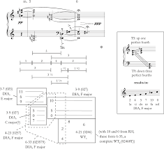 Six Little Piano Pieces Op 19 Nos 2 3 And 6 Chapter
