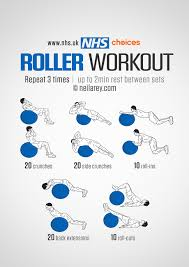 Abs Exercise Chart Gym Free Workouts Nhs