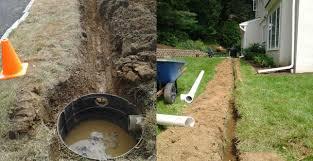 underground gutter drainage. Underground Drainage Systems Gutter O