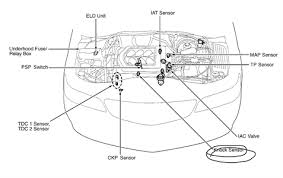 honda pilot knock sensor wiring diagram wiring diagram and fuse box 04 Honda Accord Fuse Diagram 1990 honda accord water coolant diagram also jeep cps sensor location 1998 likewise smart car 2008 2004 honda accord fuse diagram