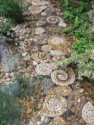 Small Picture 26 best Garden Design images on Pinterest Gardening Landscaping