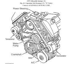 2001 olds aurora 3 5 engine diagram wiring diagram user 2001 olds aurora 3 5 engine diagram wiring diagram blog 2001 olds aurora 3 5 engine diagram