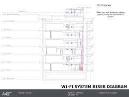 odyssey 09 08 11 fire alarm riser diagram example at Fire Alarm Riser Diagram